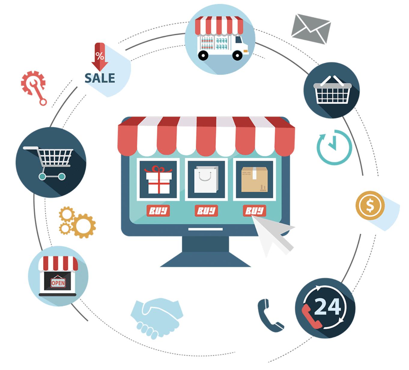 Boutique en ligne pour vendre à distance